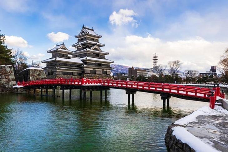 日本-JR PASS 東日本鐵路周遊券(長野、新潟地區)